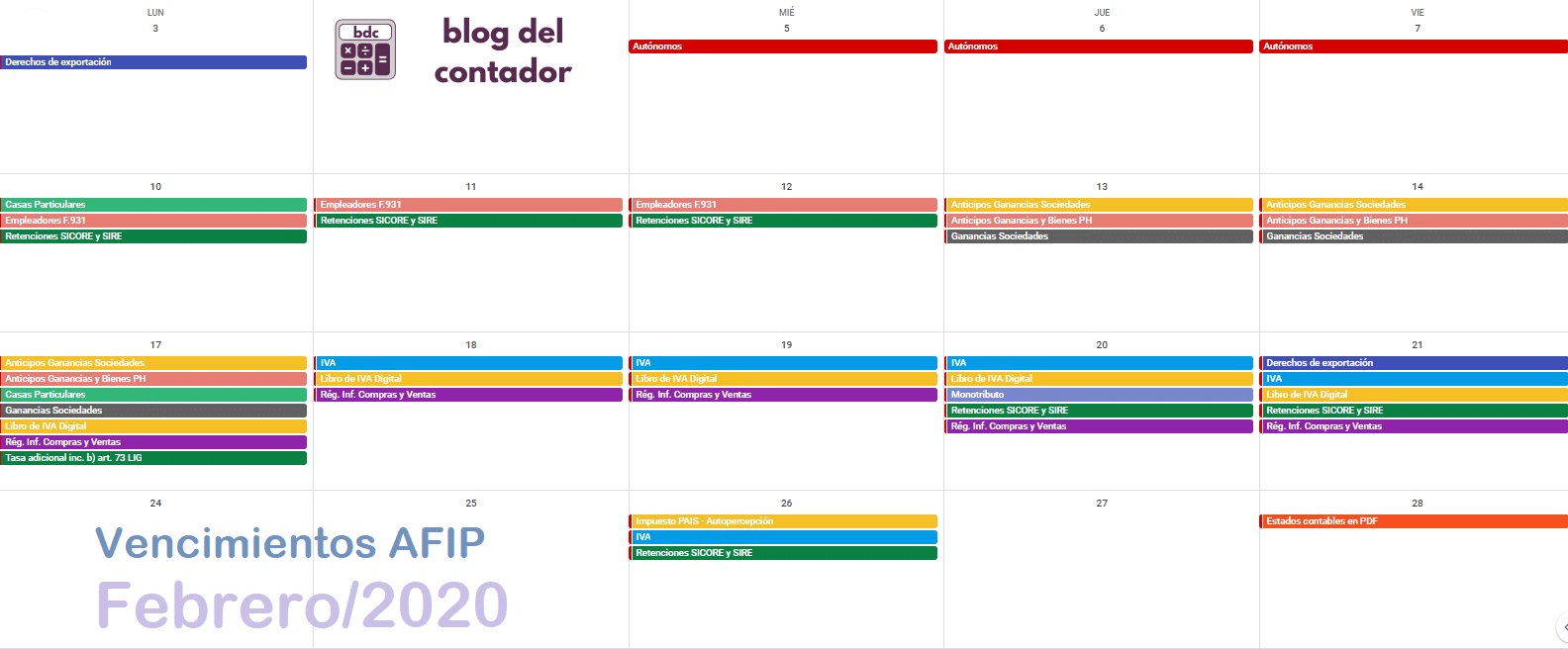 vencimientos afip febrero/2020