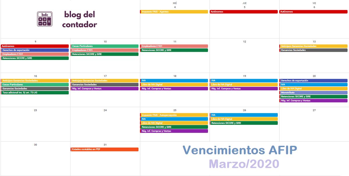 vencimientos afip marzo/2020