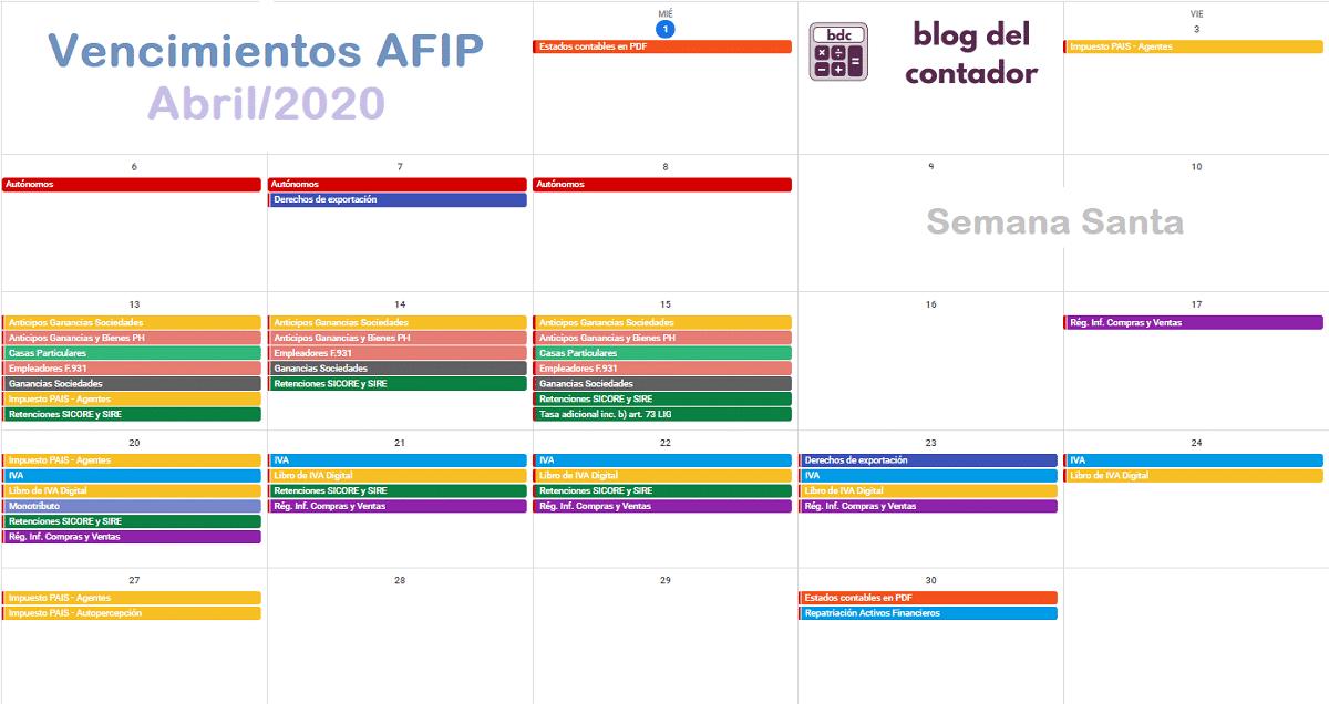vencimientos afip abril/2020