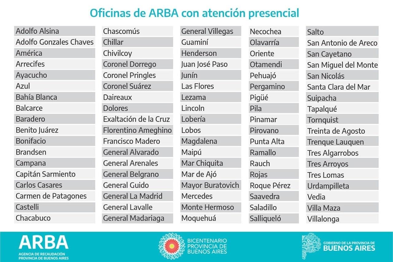 abren_90_centros